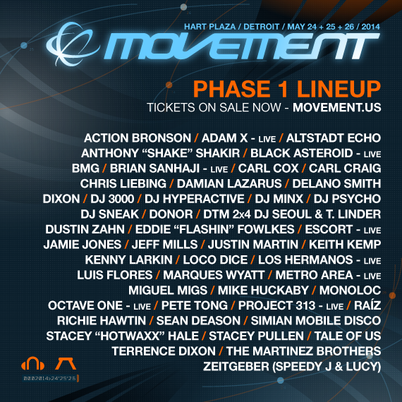 movement phase 1