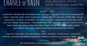 Chance of Rain Announces Full Line Up